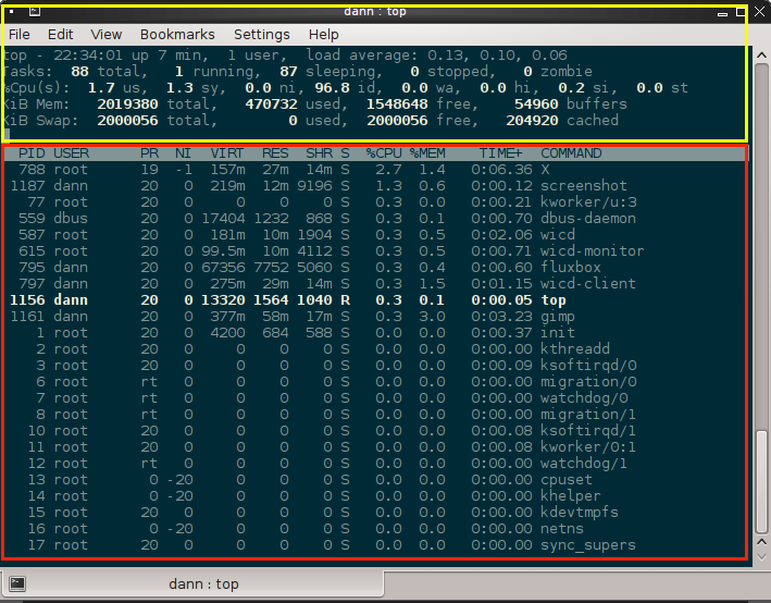 Top running in Arch Linux